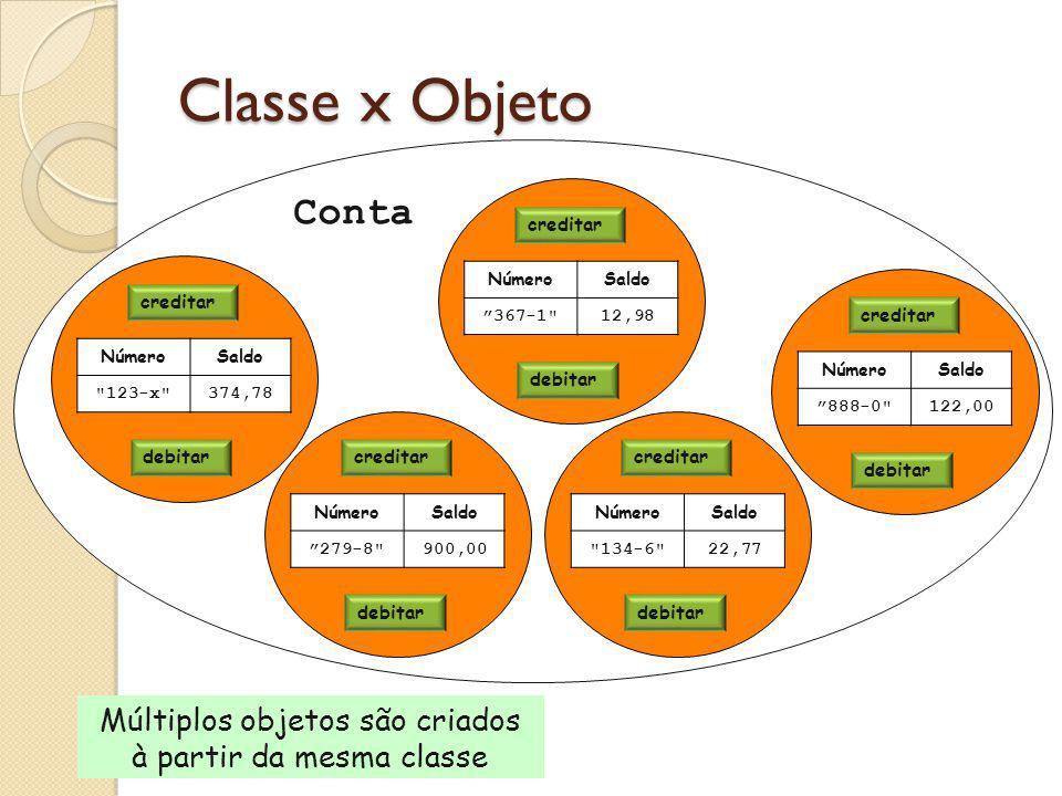 Múltiplos objetos são criados à partir da mesma classe