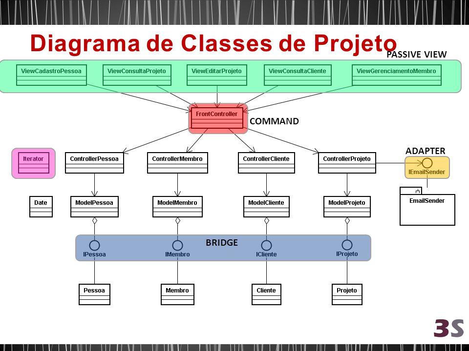 Diagrama de Classes de Projeto