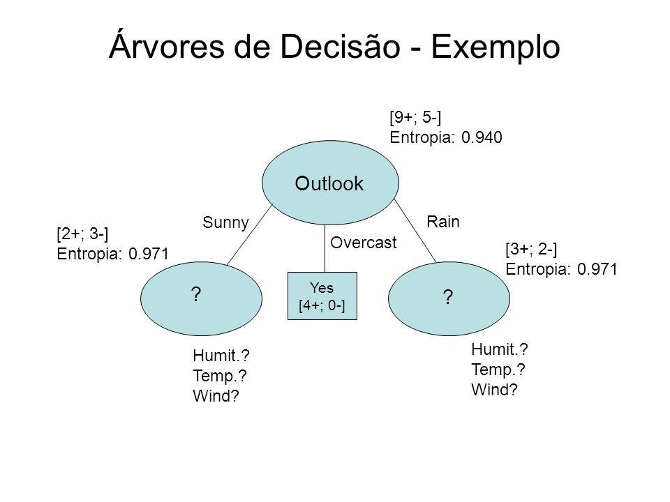 Árvores de Decisão - Exemplo