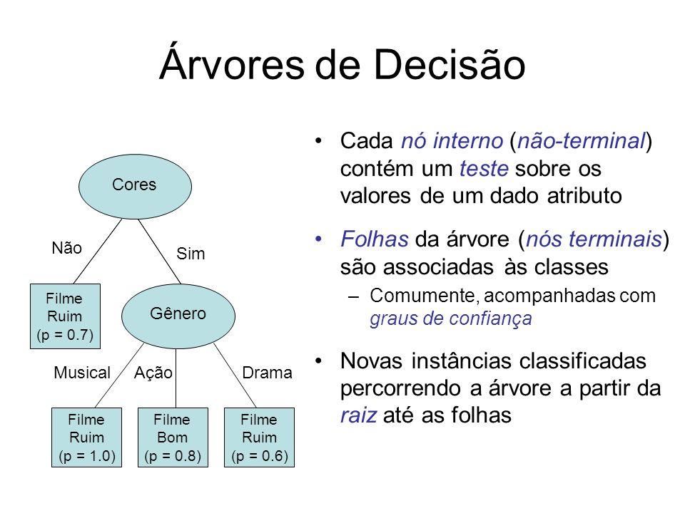 Árvores de Decisão Cada nó interno (não-terminal) contém um teste sobre os valores de um dado atributo.