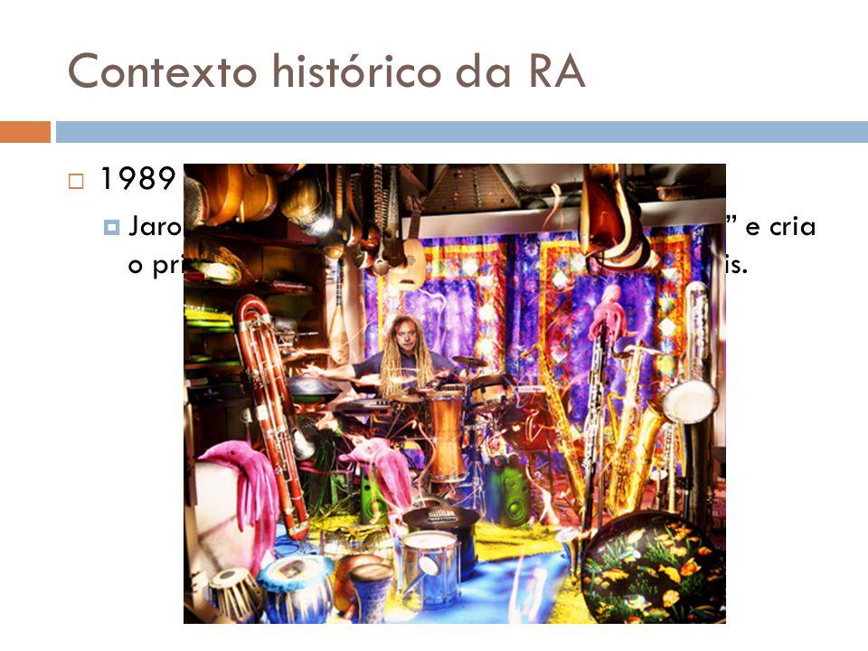 Contexto histórico da RA