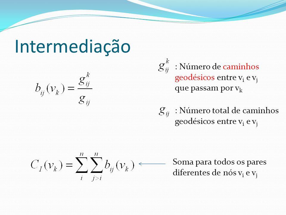 Intermediação : Número de caminhos geodésicos entre vi e vj que passam por vk. : Número total de caminhos geodésicos entre vi e vj.