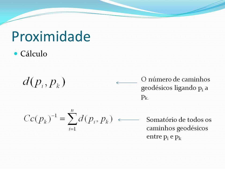 Proximidade Cálculo O número de caminhos geodésicos ligando pi a pk.
