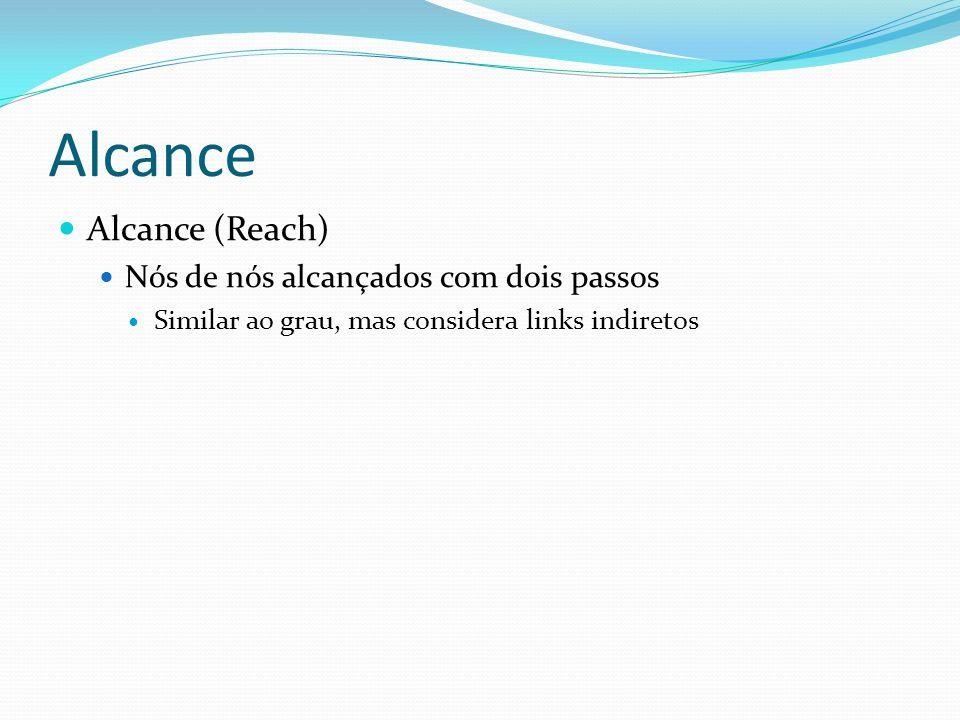 Alcance Alcance (Reach) Nós de nós alcançados com dois passos