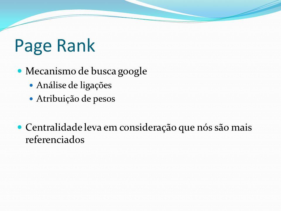 Page Rank Mecanismo de busca google
