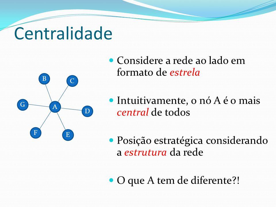 Centralidade Considere a rede ao lado em formato de estrela