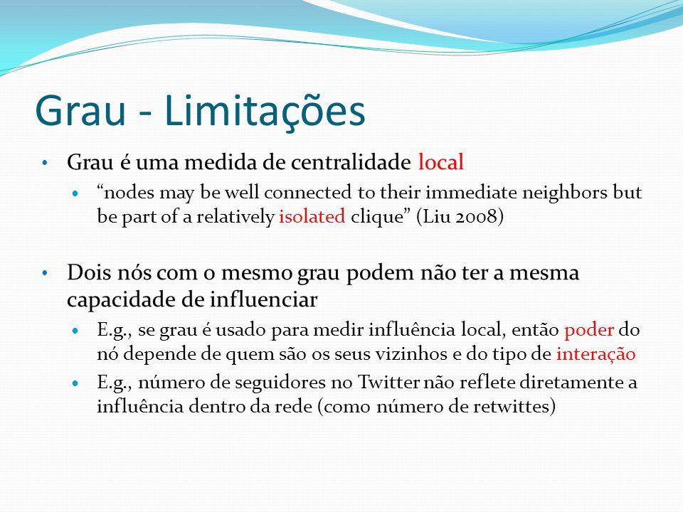 Grau - Limitações Grau é uma medida de centralidade local
