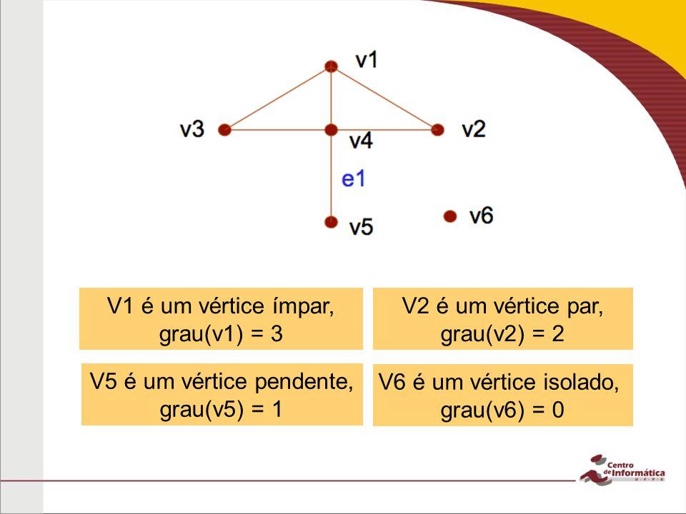 v1 V1 é um vértice ímpar, grau(v1) = 3. V2 é um vértice par, grau(v2) = 2. V5 é um vértice pendente,