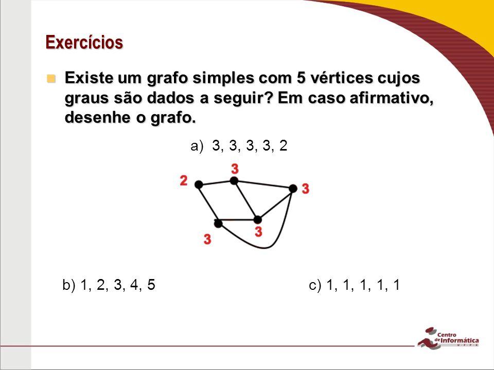 Exercícios Existe um grafo simples com 5 vértices cujos graus são dados a seguir Em caso afirmativo, desenhe o grafo.