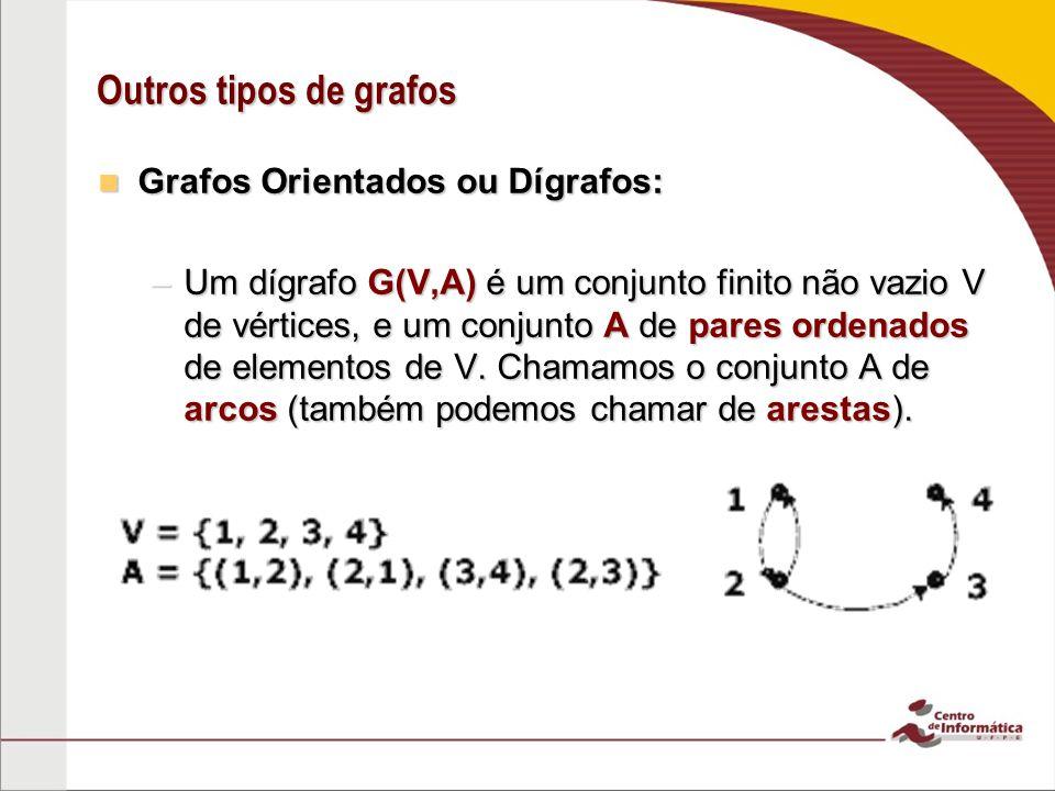 Outros tipos de grafos Grafos Orientados ou Dígrafos: