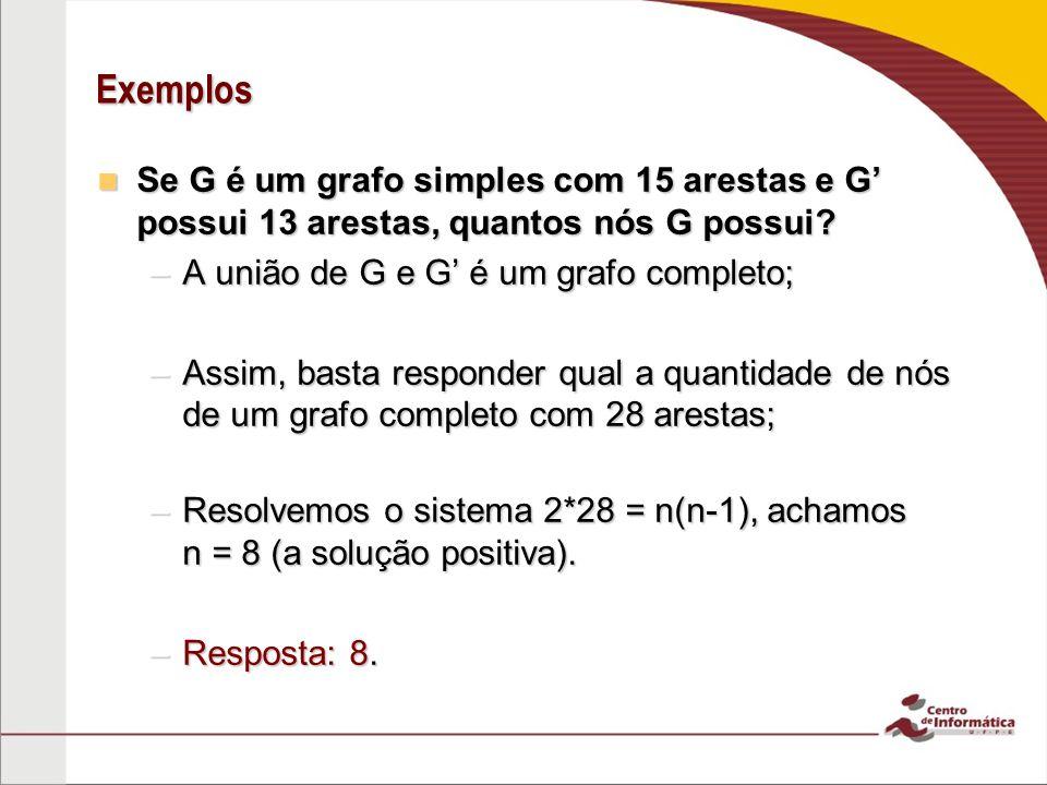 Exemplos Se G é um grafo simples com 15 arestas e G' possui 13 arestas, quantos nós G possui A união de G e G' é um grafo completo;