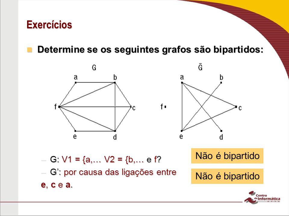 Exercícios Determine se os seguintes grafos são bipartidos: