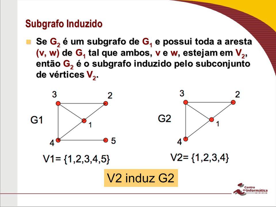 V2 induz G2 Subgrafo Induzido
