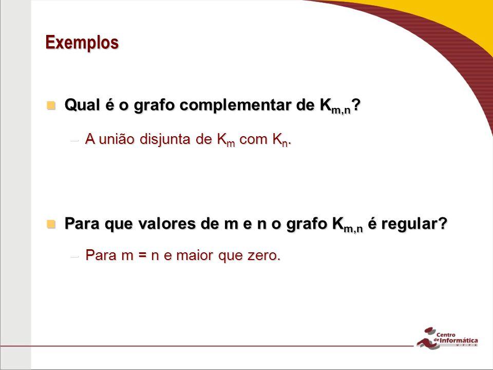 Exemplos Qual é o grafo complementar de Km,n