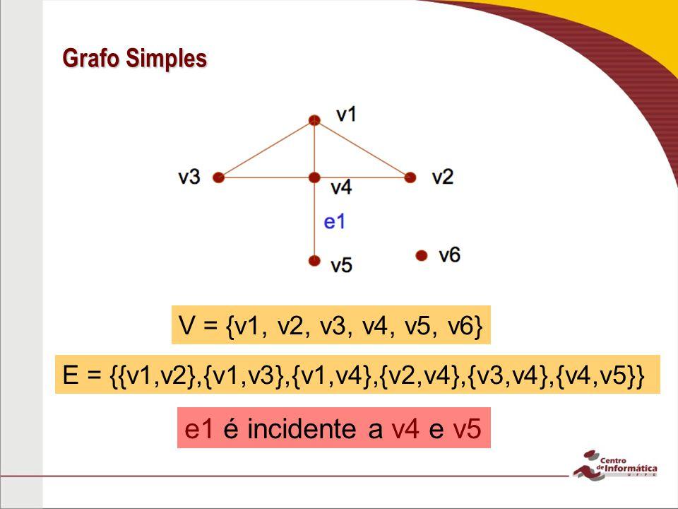 e1 é incidente a v4 e v5 Grafo Simples V = {v1, v2, v3, v4, v5, v6}