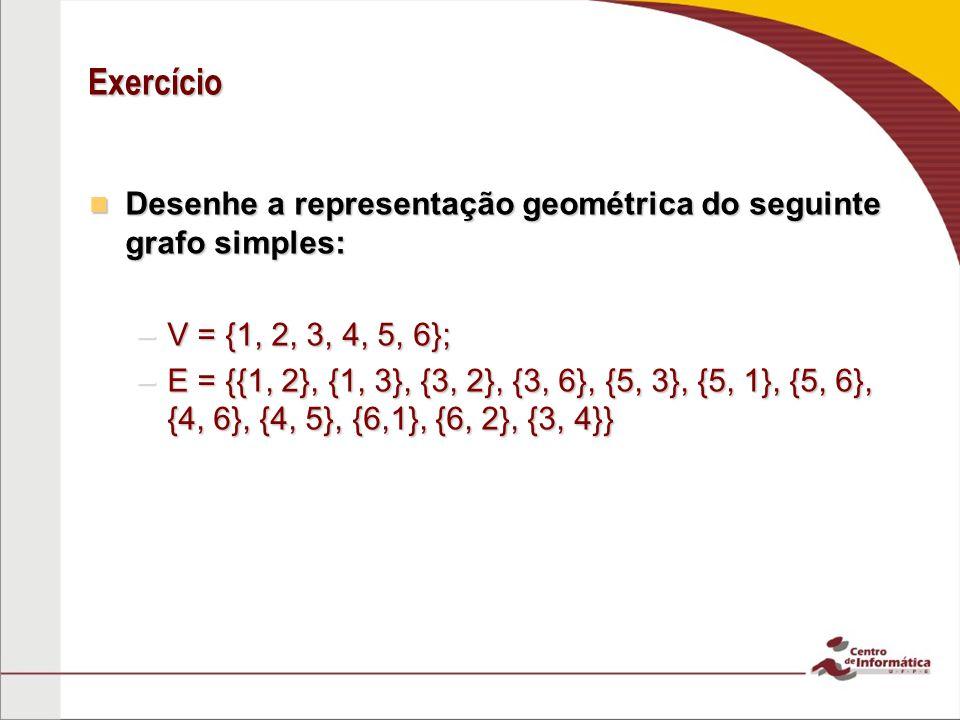 Exercício Desenhe a representação geométrica do seguinte grafo simples: V = {1, 2, 3, 4, 5, 6};