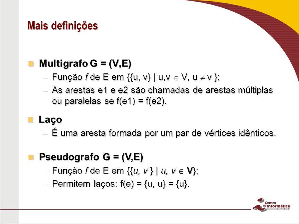 Mais definições Multigrafo G = (V,E) Laço Pseudografo G = (V,E)
