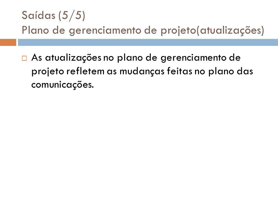 Saídas (5/5) Plano de gerenciamento de projeto(atualizações)
