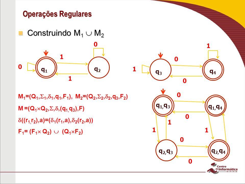 Operações Regulares Construindo M1  M2 1 1 q1 q2 1 q3 q4