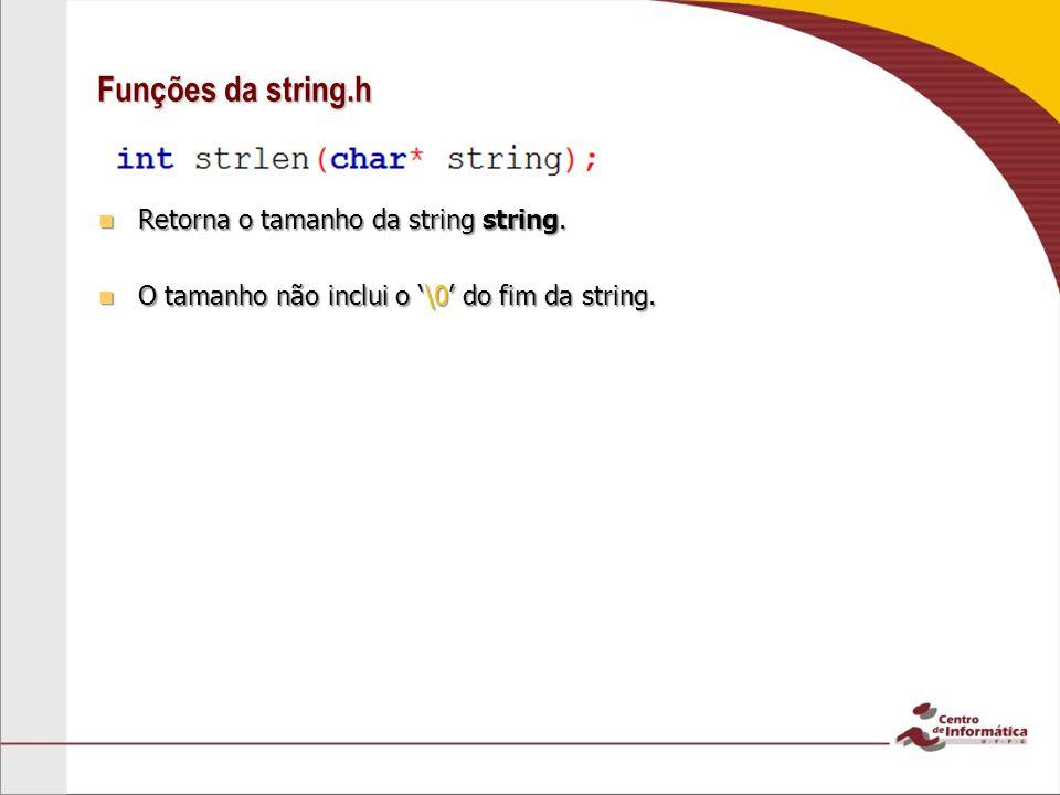 Funções da string.h Retorna o tamanho da string string.