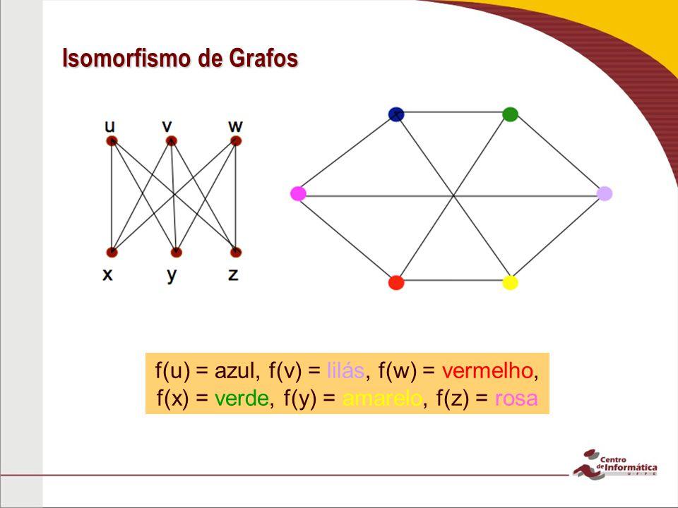 Isomorfismo de Grafos f(u) = azul, f(v) = lilás, f(w) = vermelho,