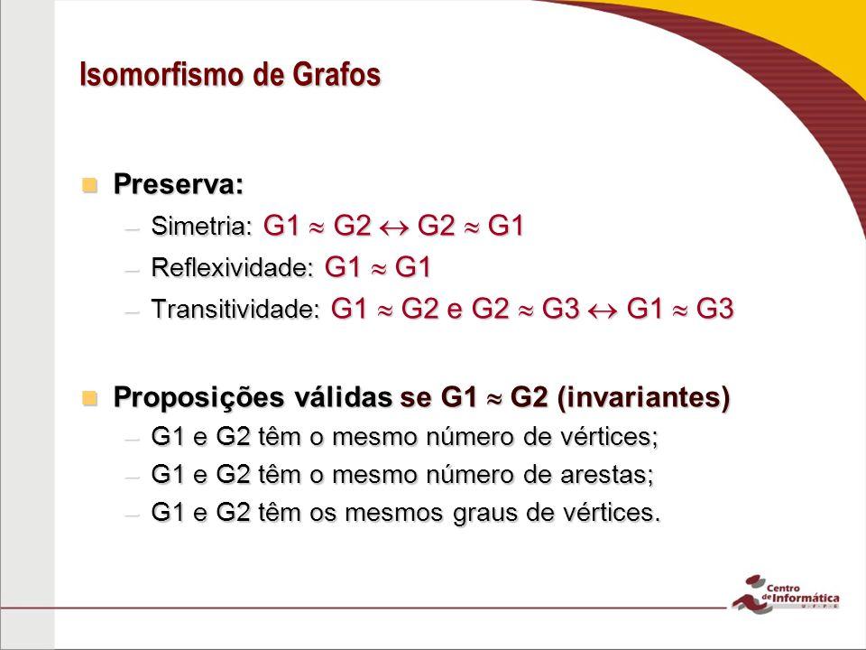 Isomorfismo de Grafos Preserva: