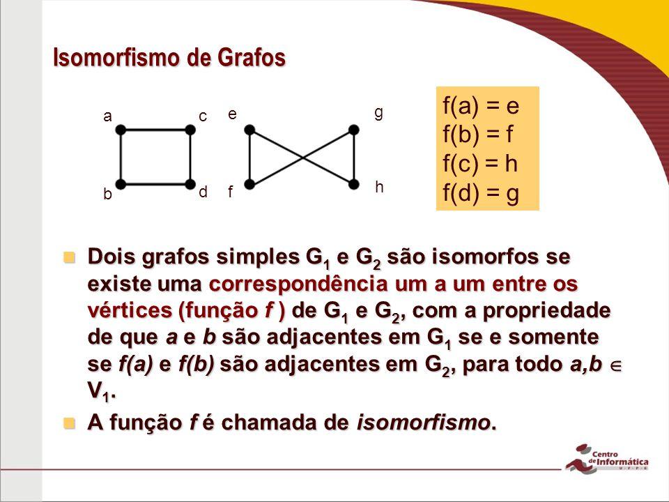 Isomorfismo de Grafos f(a) = e f(b) = f f(c) = h f(d) = g