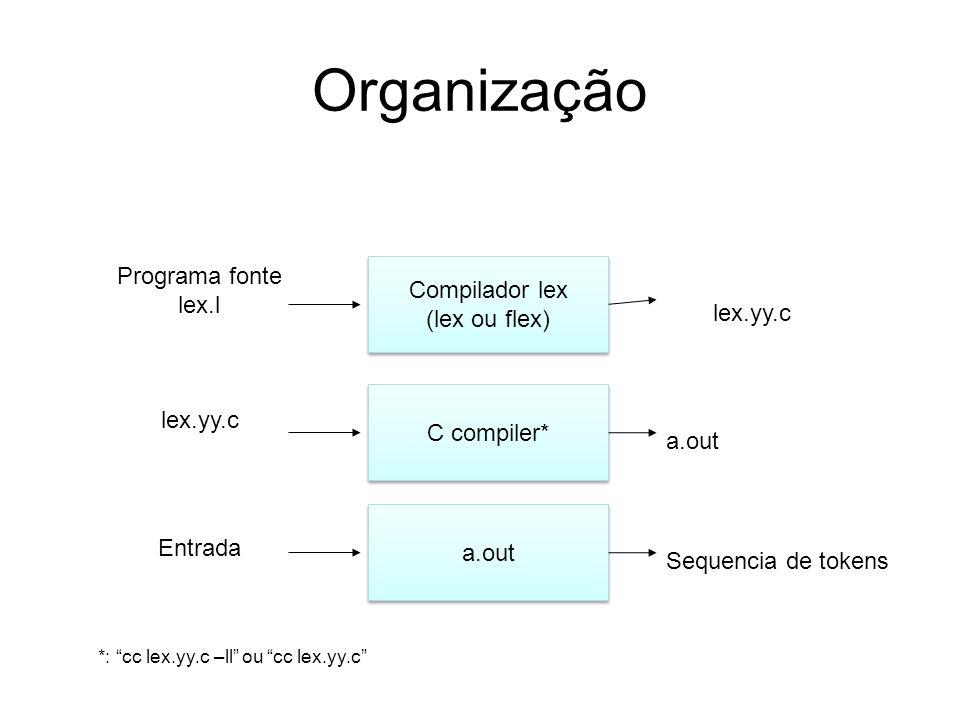 Organização Programa fonte lex.l Compilador lex (lex ou flex) lex.yy.c
