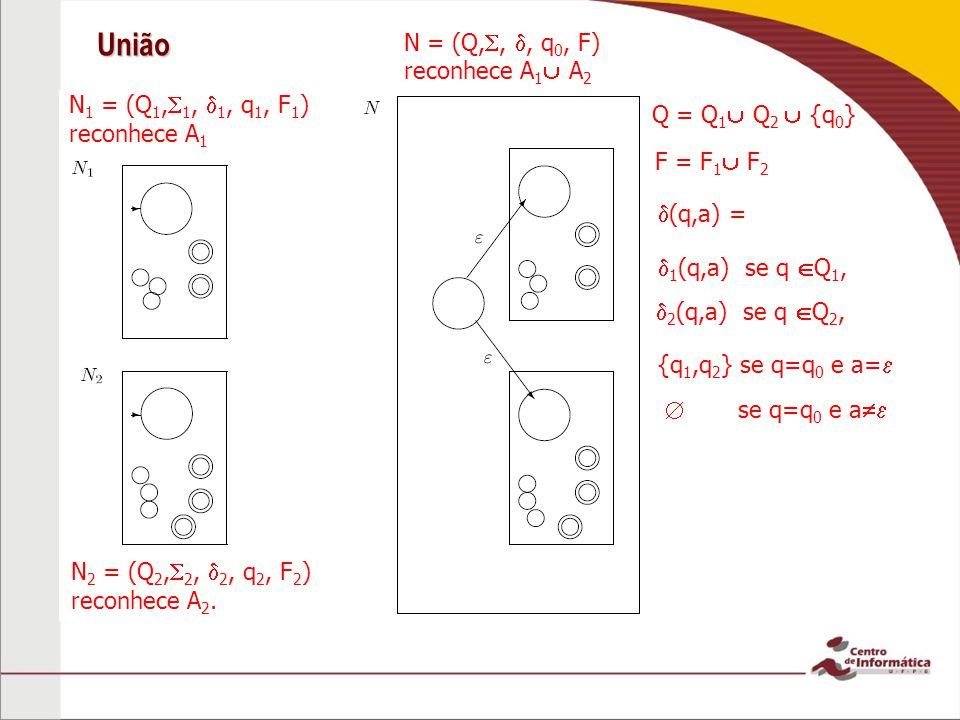 União N = (Q,, , q0, F) reconhece A1 A2