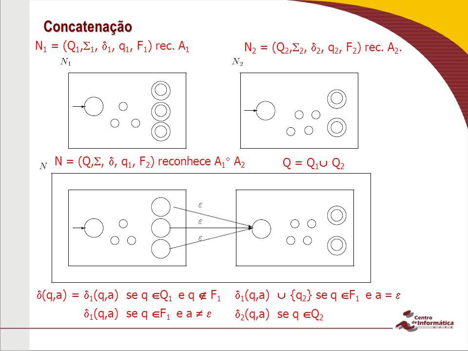 Concatenação N1 = (Q1,1, 1, q1, F1) rec. A1