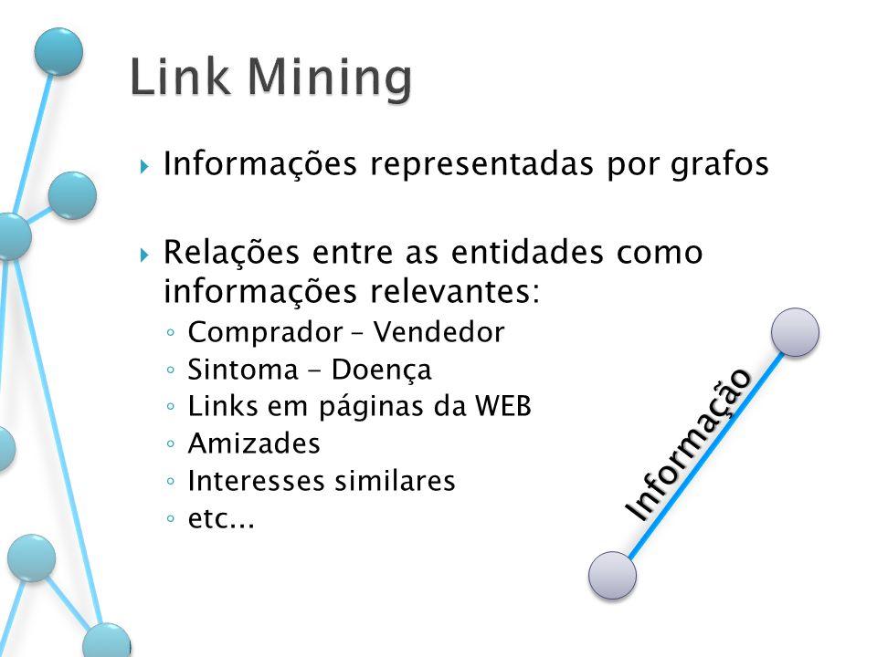 Link Mining Informação Informações representadas por grafos