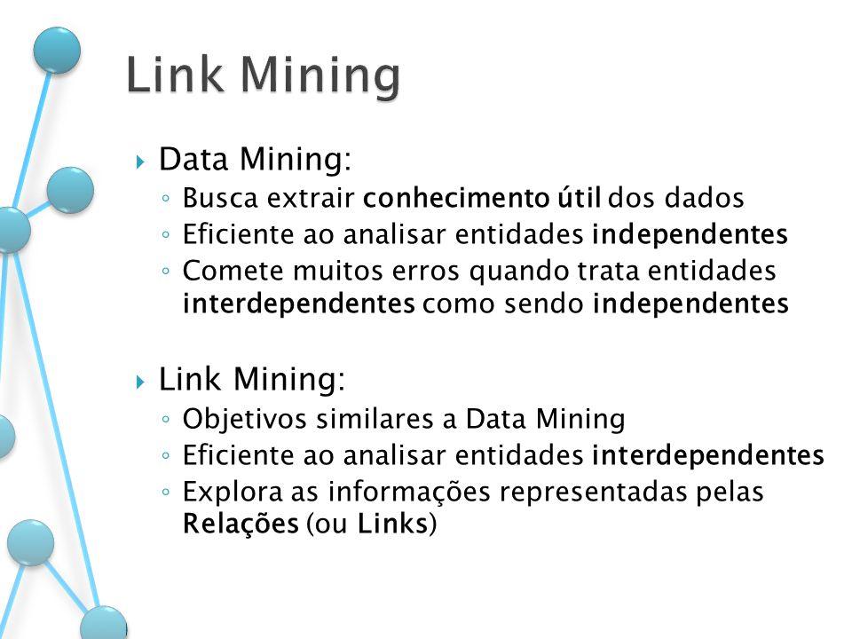 Link Mining Data Mining: Link Mining: