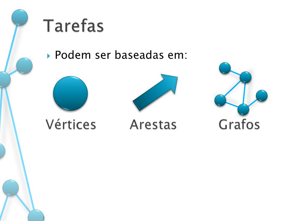 Tarefas Vértices Arestas Grafos Podem ser baseadas em: