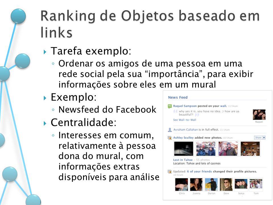 Ranking de Objetos baseado em links