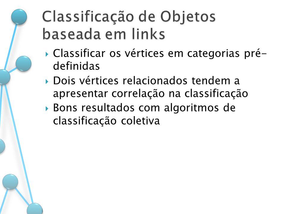 Classificação de Objetos baseada em links