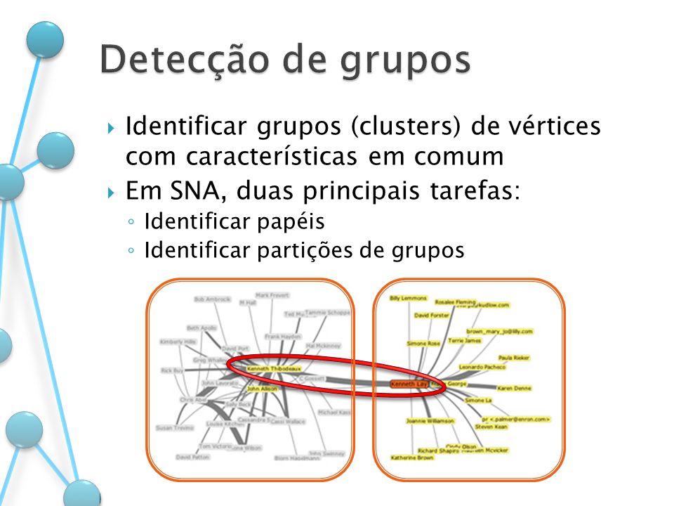 Detecção de grupos Identificar grupos (clusters) de vértices com características em comum. Em SNA, duas principais tarefas: