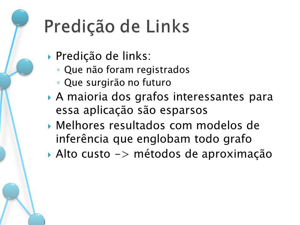 Predição de Links Predição de links: