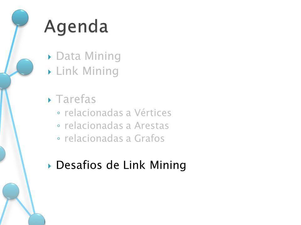Agenda Data Mining Link Mining Tarefas Desafios de Link Mining