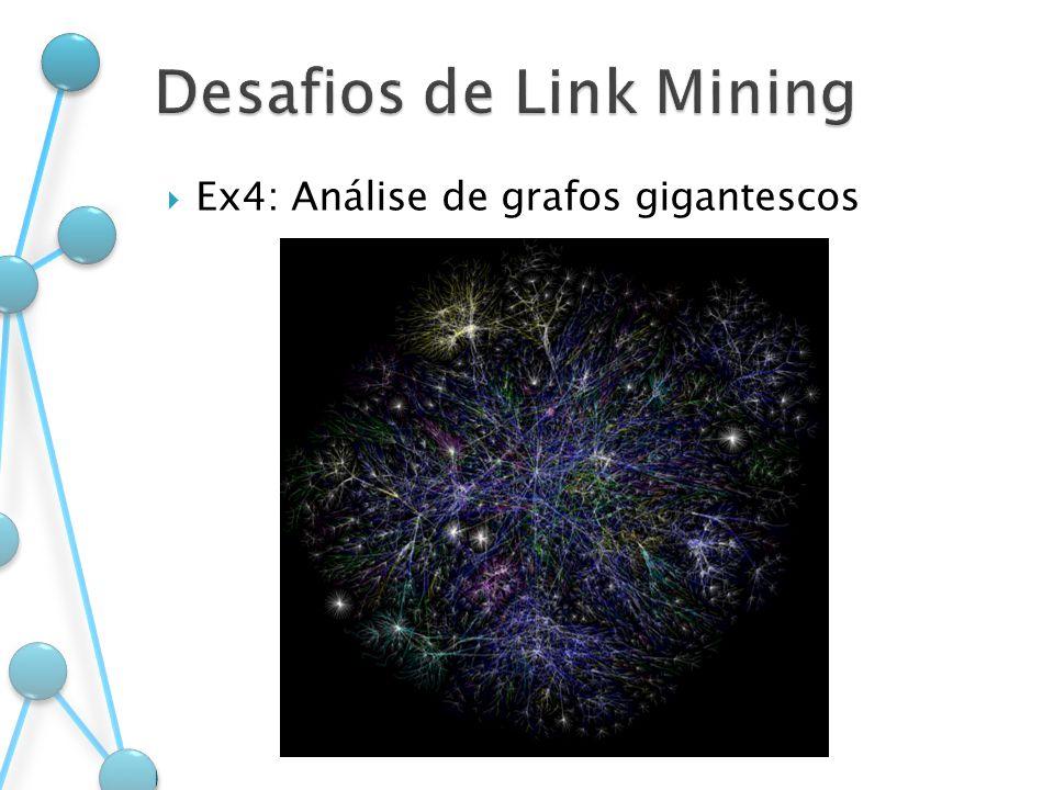 Desafios de Link Mining