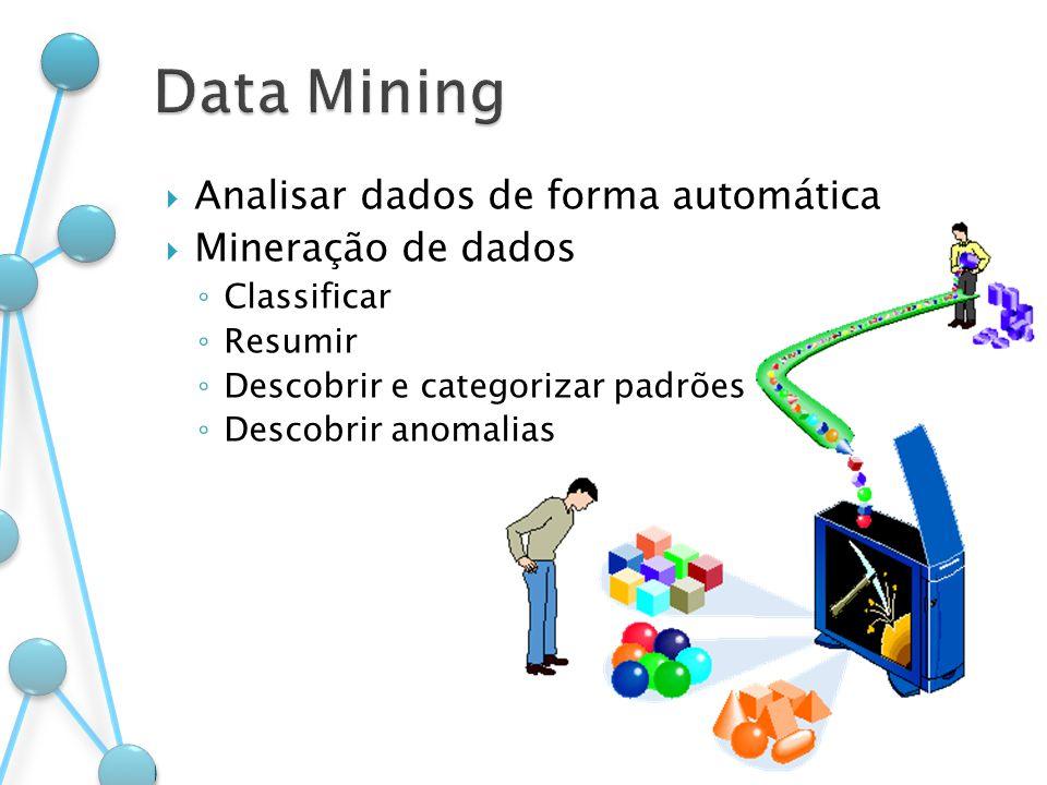 Data Mining Analisar dados de forma automática Mineração de dados
