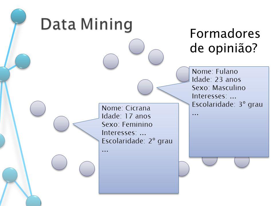 Data Mining Formadores de opinião Nome: Fulano Idade: 23 anos
