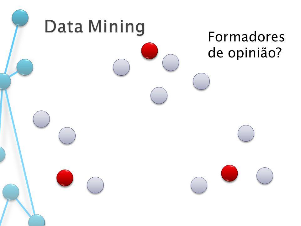 Data Mining Formadores de opinião