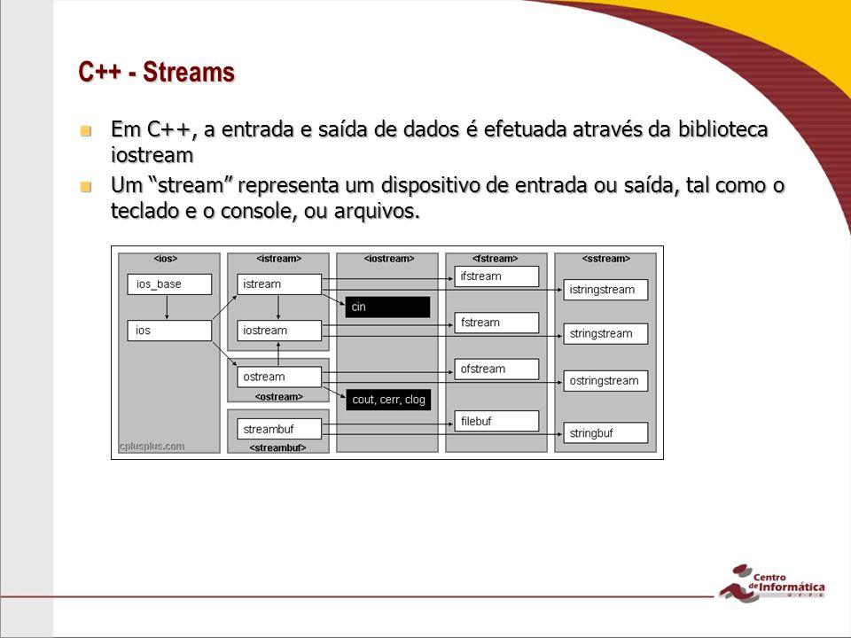 C++ - Streams Em C++, a entrada e saída de dados é efetuada através da biblioteca iostream.