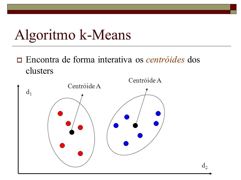 Algoritmo k-Means Encontra de forma interativa os centróides dos clusters. Centróide A. Centróide A.