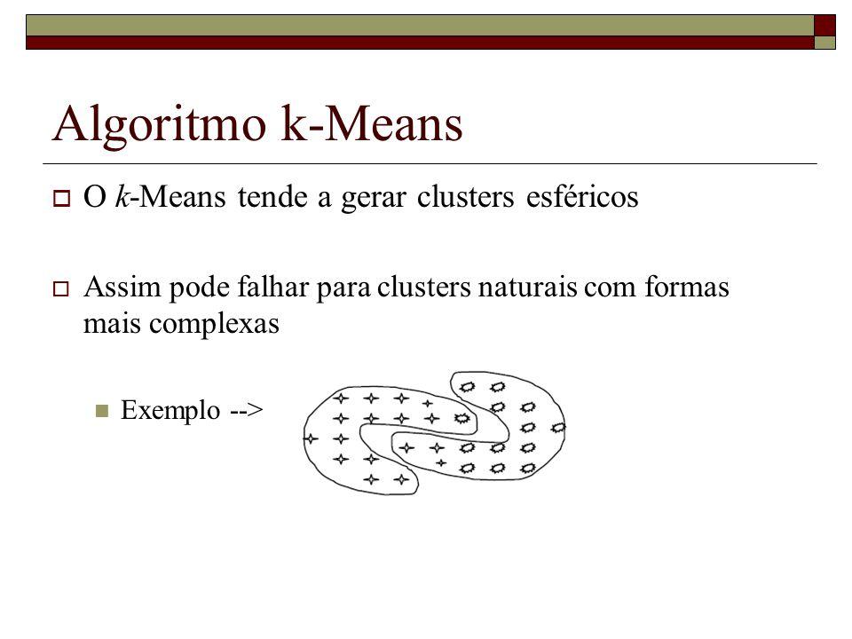 Algoritmo k-Means O k-Means tende a gerar clusters esféricos