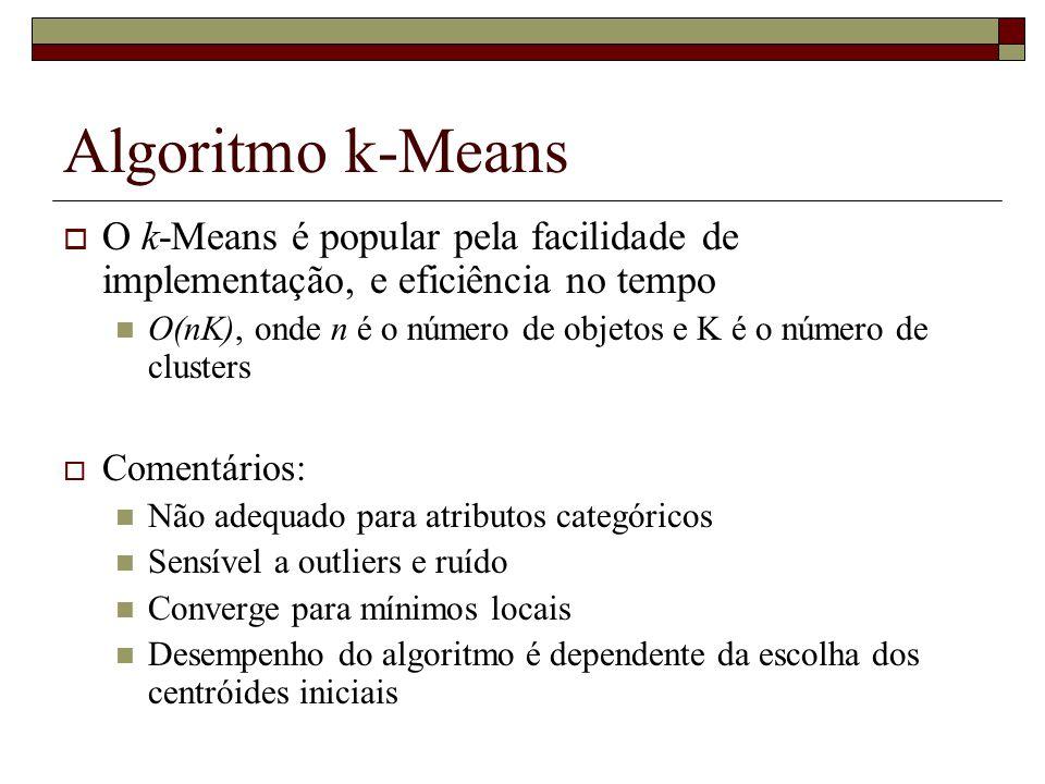 Algoritmo k-Means O k-Means é popular pela facilidade de implementação, e eficiência no tempo.