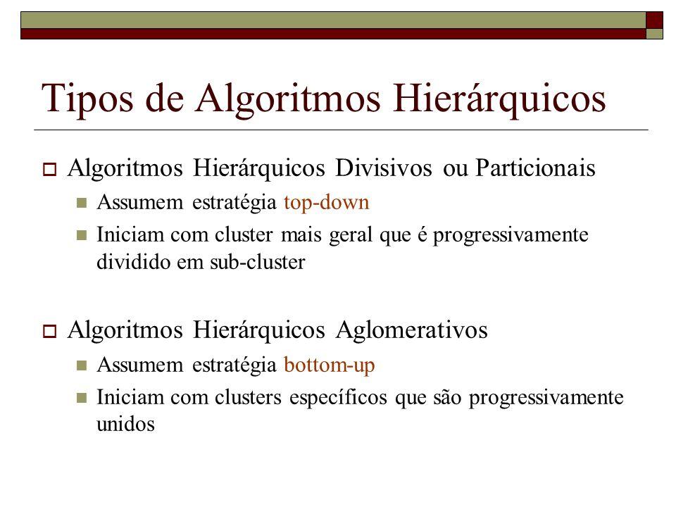 Tipos de Algoritmos Hierárquicos