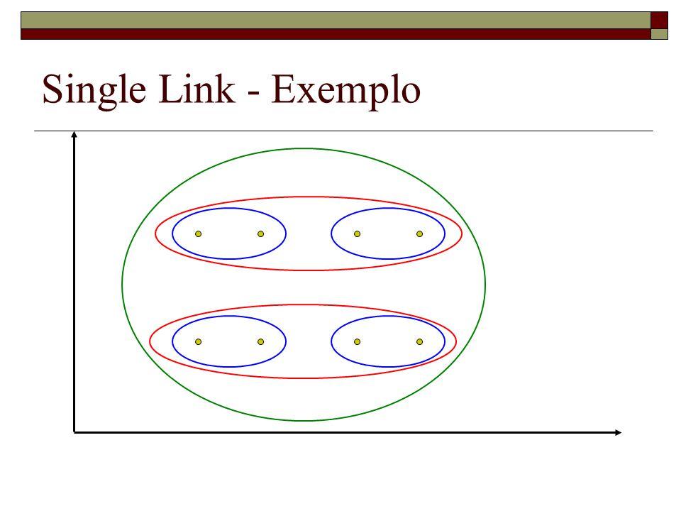 Single Link - Exemplo