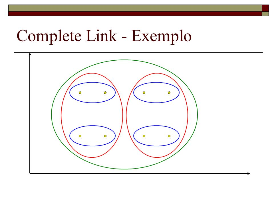 Complete Link - Exemplo