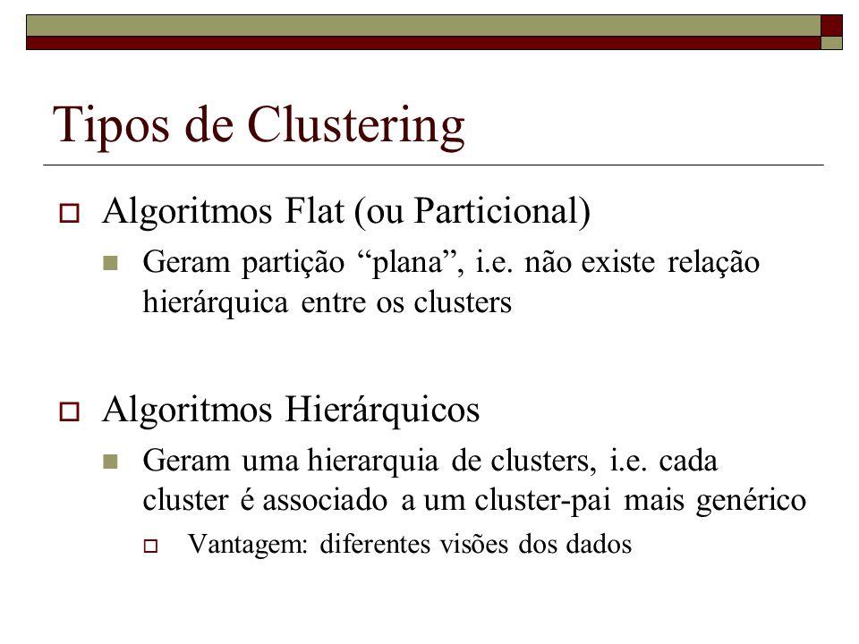 Tipos de Clustering Algoritmos Flat (ou Particional)